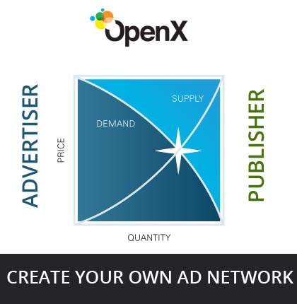 Create your own Ad Network with Openx