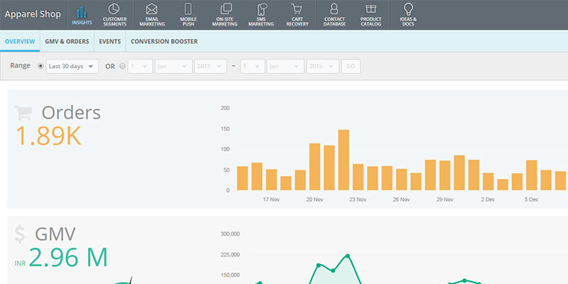 BetaOut - Ecommerce Marketing Automation Software